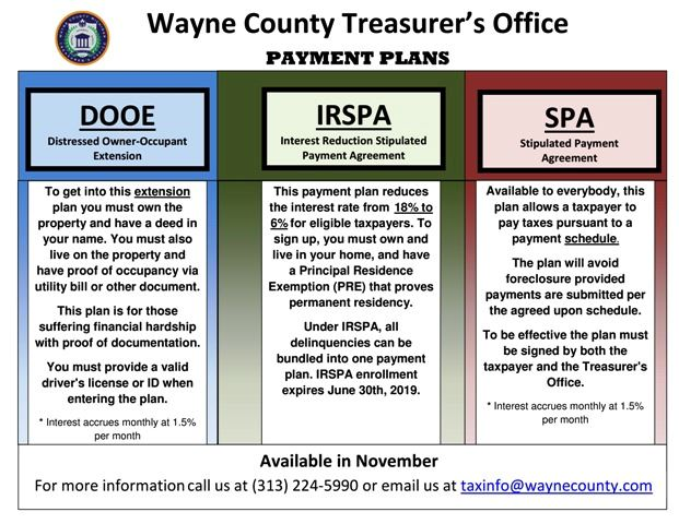 wc treasurer Payment_Plan web